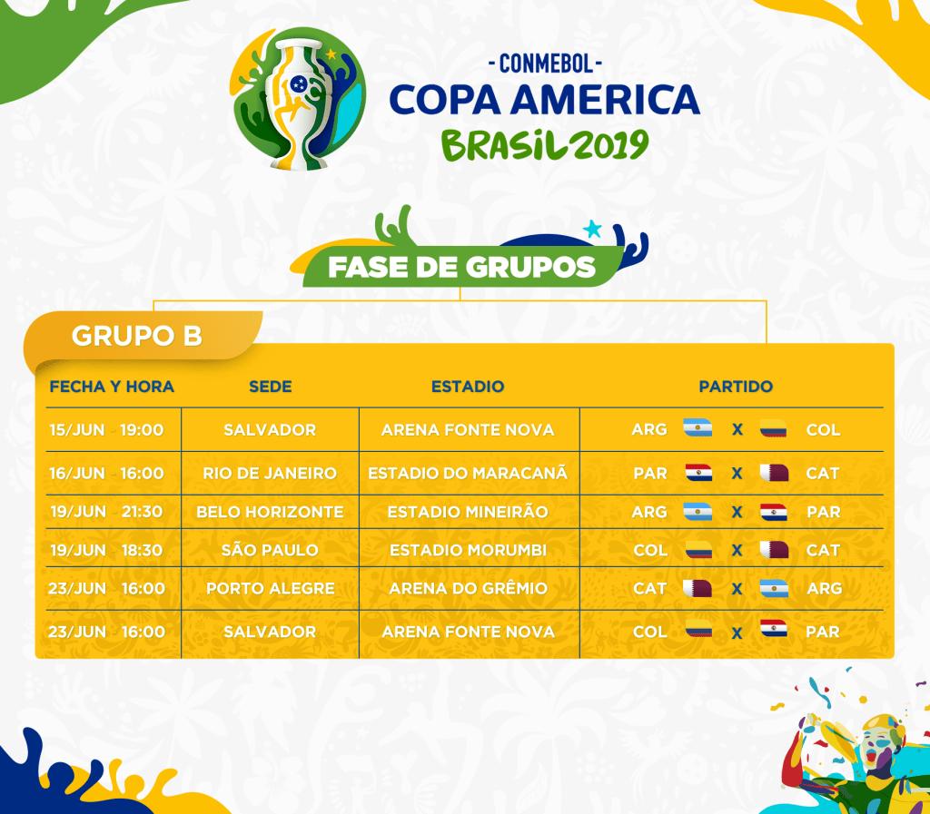 Bang xep hang Copa America 2019 2