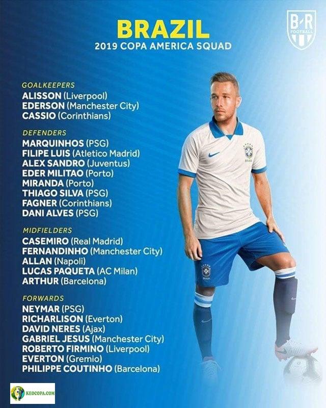 Danh sách 23 cầu thủ Brazil thi đấu Copa America 2019