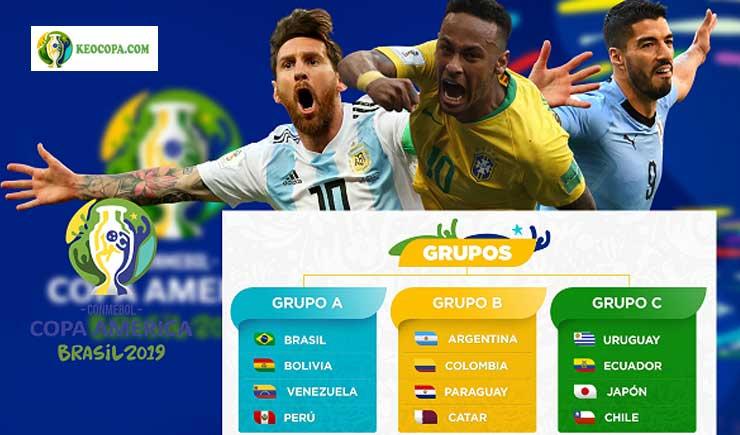 Ngôi sao đáng xem tại Copa America 2019