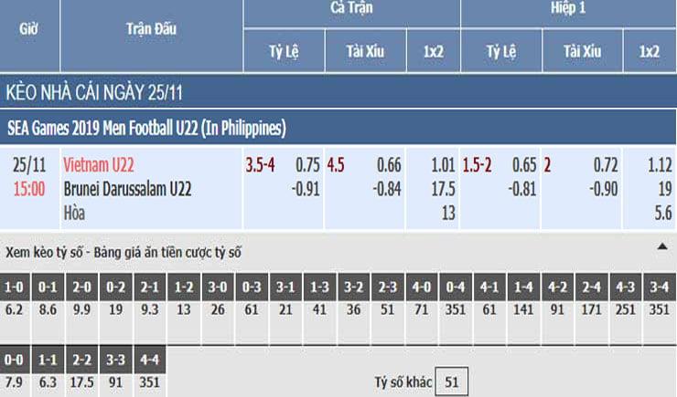 Bảng tỷ lệ kèo nhà cái trận Việt Nam vs Brunei