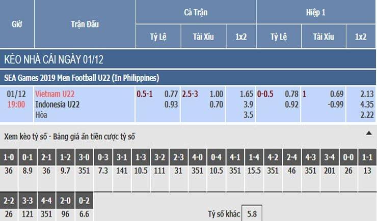 Bảng tỷ lệ kèo nhà cái trận Việt Nam vs Indonesia