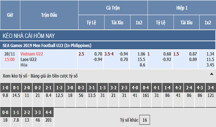 Bảng tỷ lệ kèo nhà cái trận Việt Nam vs Lào