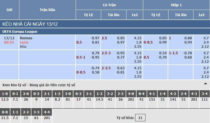 Bảng tỷ lệ kèo nhà cái trận Rennes vs Lazio