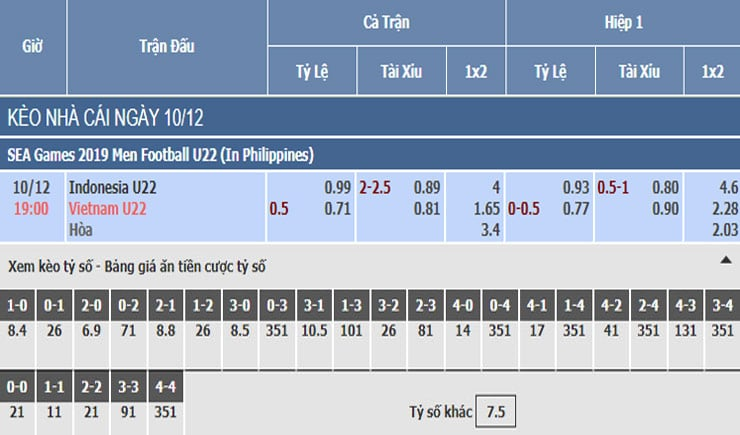 Bảng tỷ lệ kèo nhà cái trận U22 Việt Nam vs U22 Indonesia