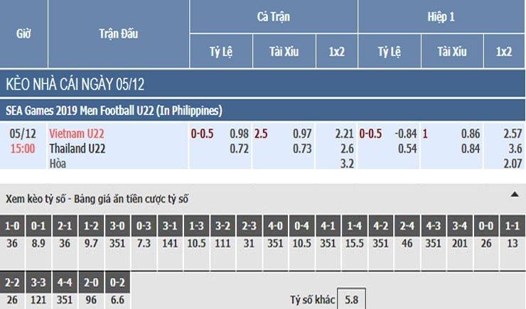 Bảng tỷ lệ kèo nhà cái trận Việt Nam vs Thái Lan