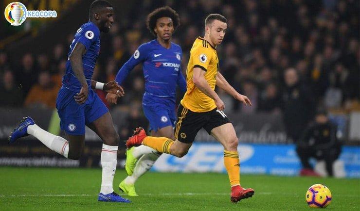 Soi kèo tỷ số bóng đá Chelsea vs Wolves